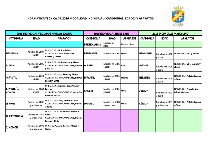 APARATOS INDIVIDUALES 2016