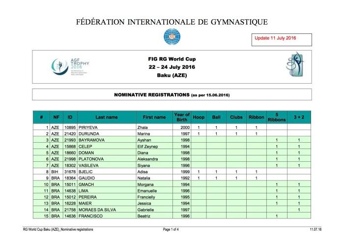 GR_2016_WCup_Baku_Nominative1 registrations