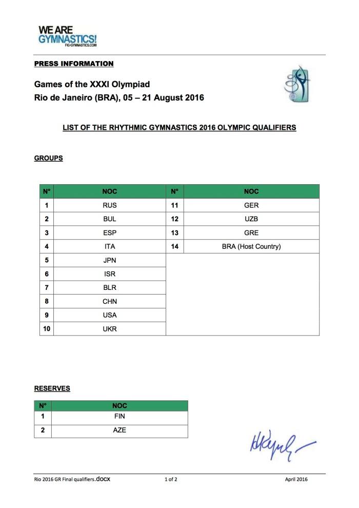 Rio 2016 GR Final qualifiers1