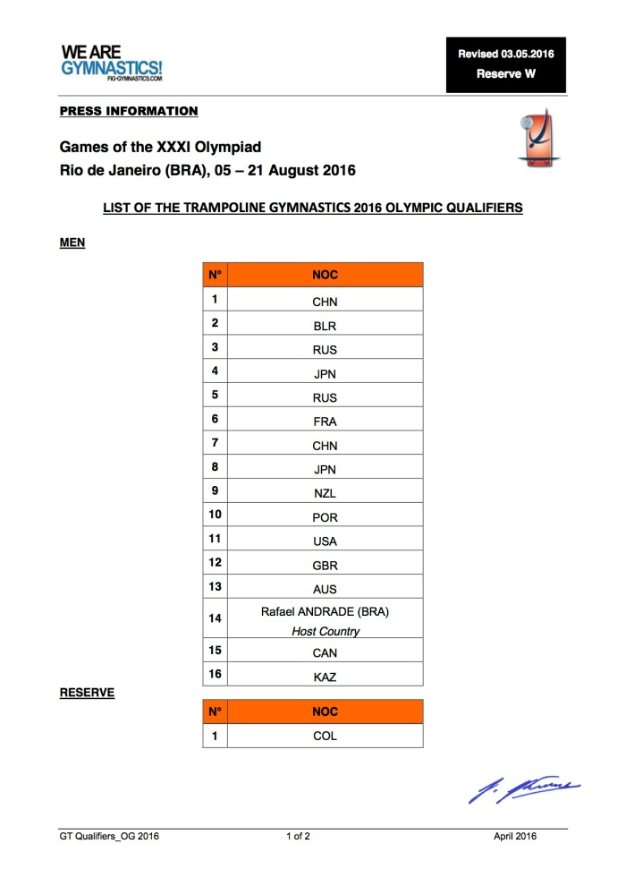 Rio 2016 GT FINAL 1List of qualifiers revised1