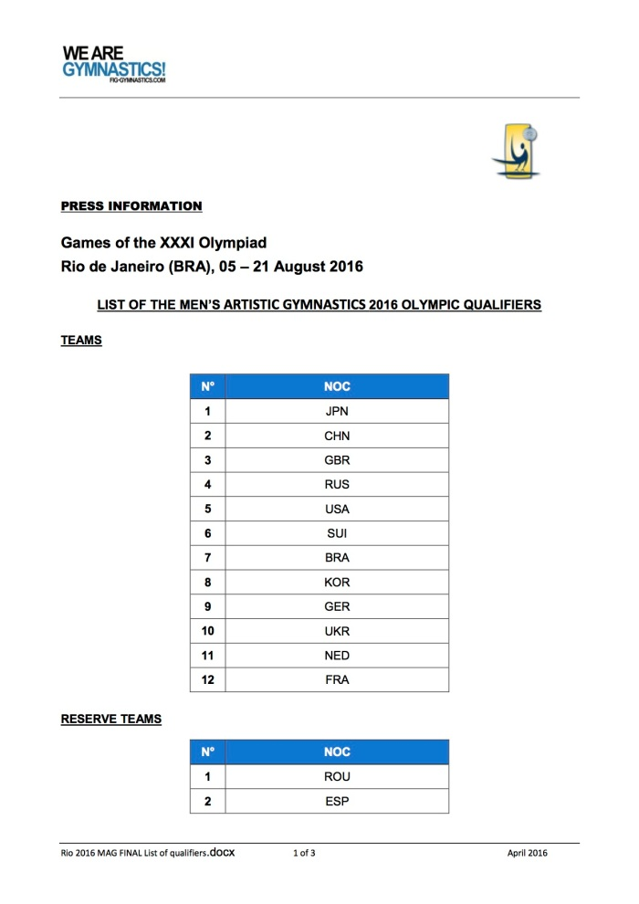 Rio 2016 MAG FINAL 1List of qualifiers