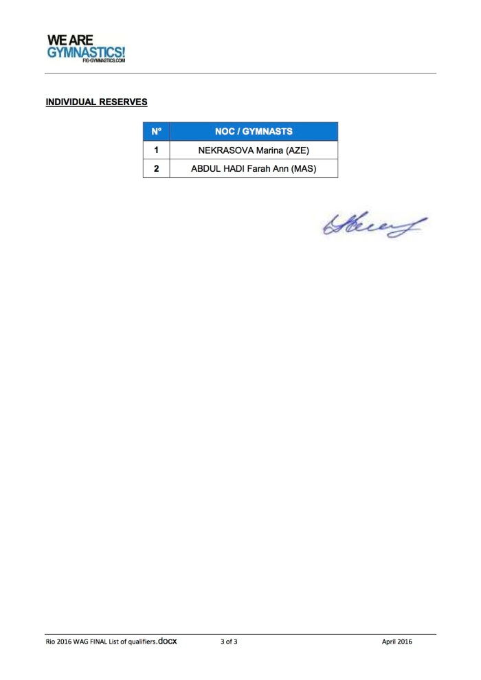 Rio 2016 WAG FINAL 3List of qualifiers